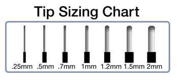 Bipolar-Forceps-Tip-Sizing-Millennium-Surgical