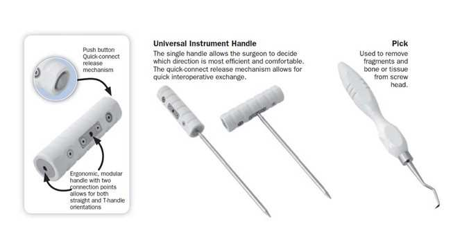 Universal Screw Removal System Handles