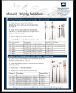 Muscle Biopsy Needles