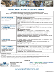 Surgical Instrument Reprocessing Poster